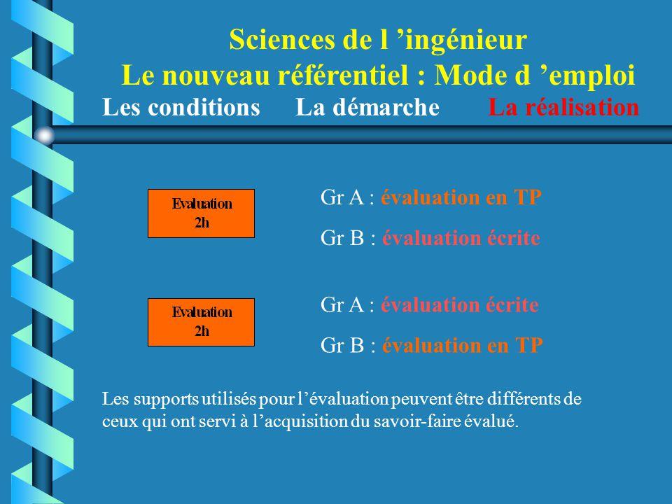 Sciences de l 'ingénieur Le nouveau référentiel : Mode d 'emploi Les conditions La démarche La réalisation Gr A : évaluation en TP Gr B : évaluation é