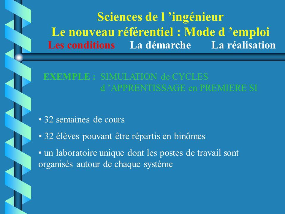 Sciences de l 'ingénieur Le nouveau référentiel : Mode d 'emploi EXEMPLE : SIMULATION de CYCLES d 'APPRENTISSAGE en PREMIERE SI 32 semaines de cours 3