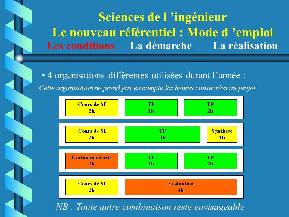 Sciences de l 'ingénieur Le nouveau référentiel : Mode d 'emploi 4 organisations différentes utilisées durant l'année : Les conditions La démarche La
