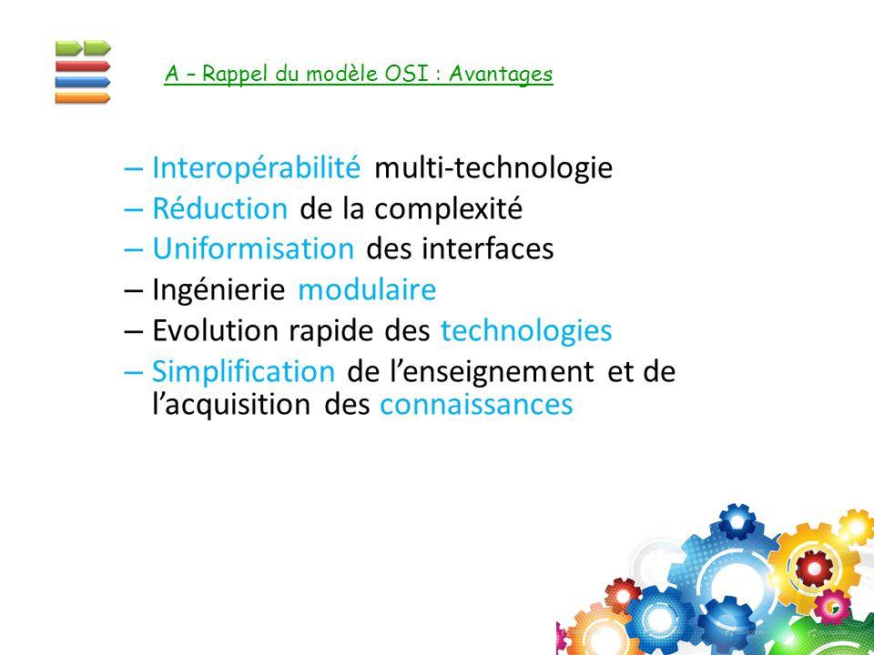 –I–Interopérabilité multi-technologie –R–Réduction de la complexité –U–Uniformisation des interfaces –I–Ingénierie modulaire –E–Evolution rapide des t