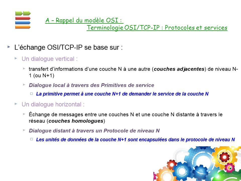 A – Rappel du modèle OSI : Terminologie OSI/TCP-IP : Protocoles et services