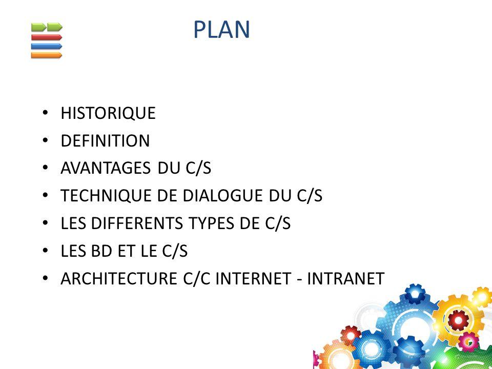 PLAN HISTORIQUE DEFINITION AVANTAGES DU C/S TECHNIQUE DE DIALOGUE DU C/S LES DIFFERENTS TYPES DE C/S LES BD ET LE C/S ARCHITECTURE C/C INTERNET - INTR