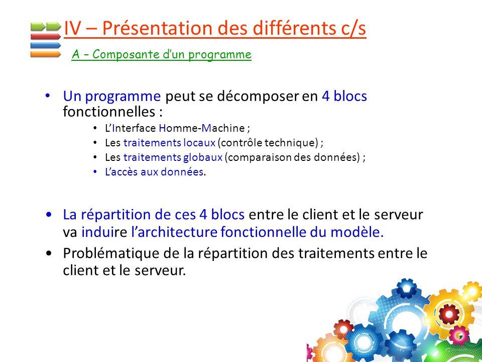Un programme peut se décomposer en 4 blocs fonctionnelles : L'Interface Homme-Machine ; Les traitements locaux (contrôle technique) ; Les traitements