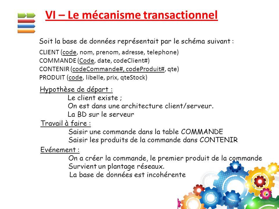 VI – Le mécanisme transactionnel Soit la base de données représentait par le schéma suivant : Hypothèse de départ : Le client existe ; On est dans une