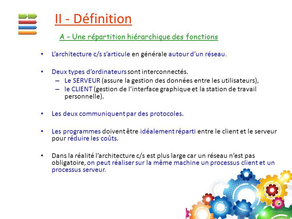 L'architecture c/s s'articule en générale autour d'un réseau. Deux types d'ordinateurs sont interconnectés. – Le SERVEUR (assure la gestion des donnée