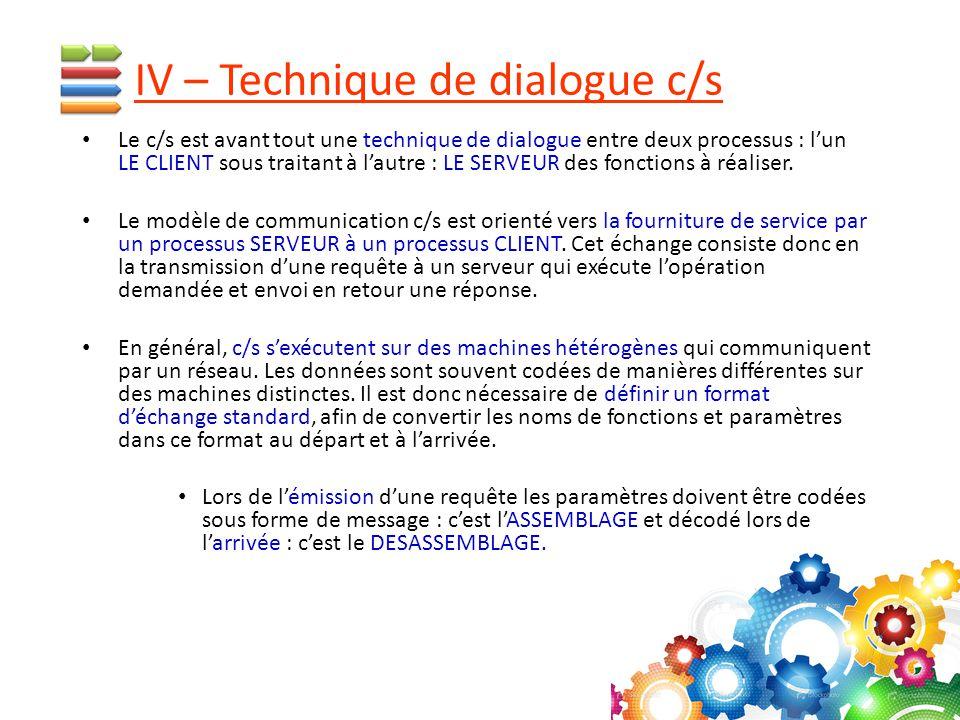 Le c/s est avant tout une technique de dialogue entre deux processus : l'un LE CLIENT sous traitant à l'autre : LE SERVEUR des fonctions à réaliser. L