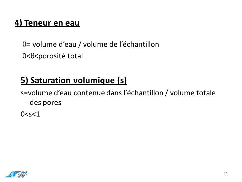 4) Teneur en eau  = volume d'eau / volume de l'échantillon 0<  <porosité total 5) Saturation volumique (s) s=volume d'eau contenue dans l'échantillo