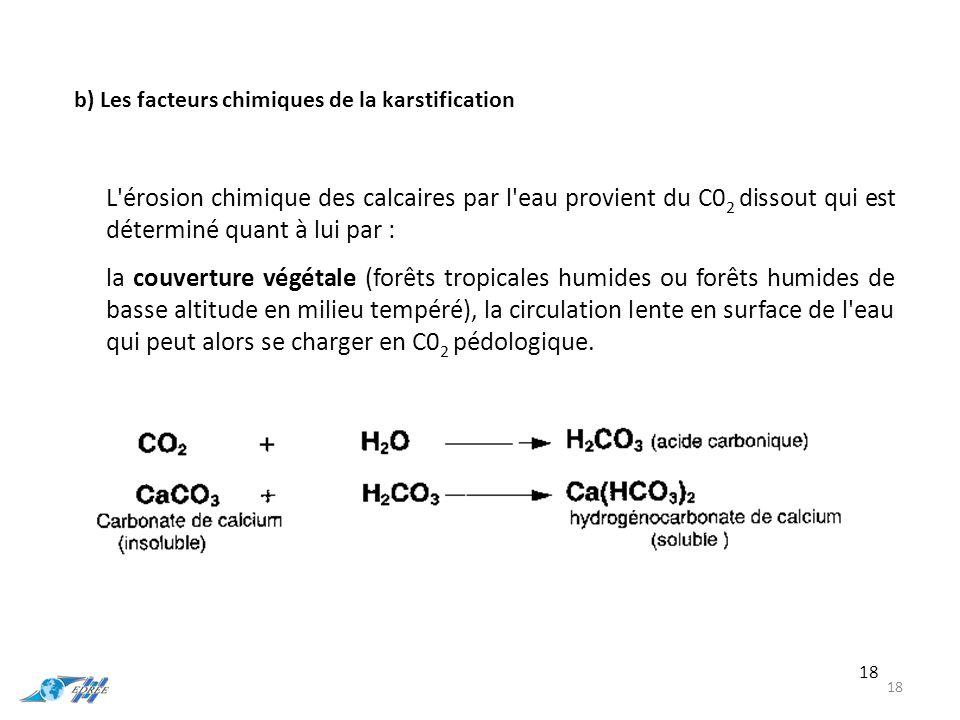 18 L érosion chimique des calcaires par l eau provient du C0 2 dissout qui est déterminé quant à lui par : la couverture végétale (forêts tropicales humides ou forêts humides de basse altitude en milieu tempéré), la circulation lente en surface de l eau qui peut alors se charger en C0 2 pédologique.