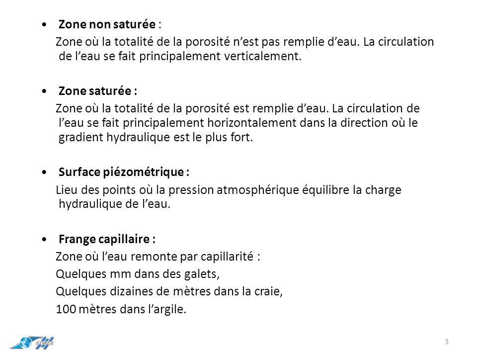 Zone non saturée : Zone où la totalité de la porosité n'est pas remplie d'eau. La circulation de l'eau se fait principalement verticalement. Zone satu