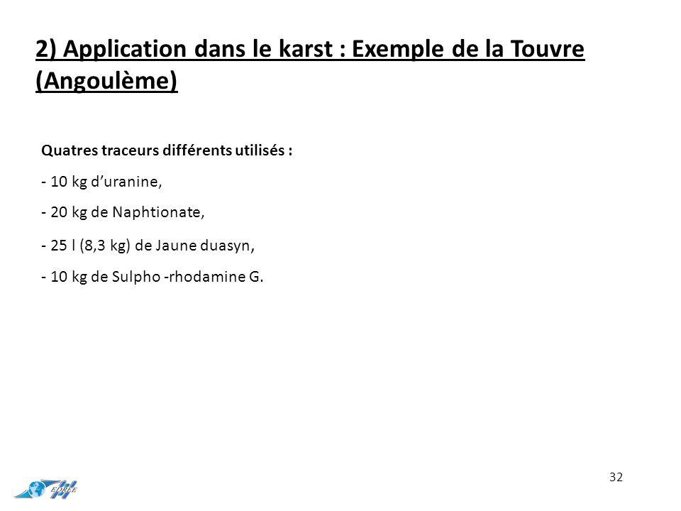 32 2) Application dans le karst : Exemple de la Touvre (Angoulème) Quatres traceurs différents utilisés : - 10 kg d'uranine, - 20 kg de Naphtionate, - 25 l (8,3 kg) de Jaune duasyn, - 10 kg de Sulpho -rhodamine G.