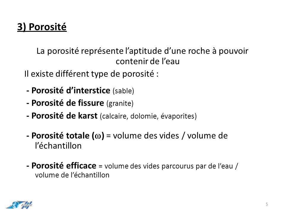 3) Porosité La porosité représente l'aptitude d'une roche à pouvoir contenir de l'eau Il existe différent type de porosité : - Porosité d'interstice (sable) - Porosité de fissure (granite) - Porosité de karst (calcaire, dolomie, évaporites) - Porosité totale (  ) = volume des vides / volume de l'échantillon - Porosité efficace = volume des vides parcourus par de l'eau / volume de l'échantillon 5