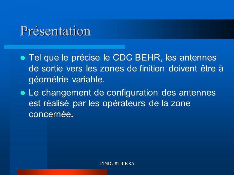 L INDUSTRIE SA Présentation Tel que le précise le CDC BEHR, les antennes de sortie vers les zones de finition doivent être à géométrie variable.