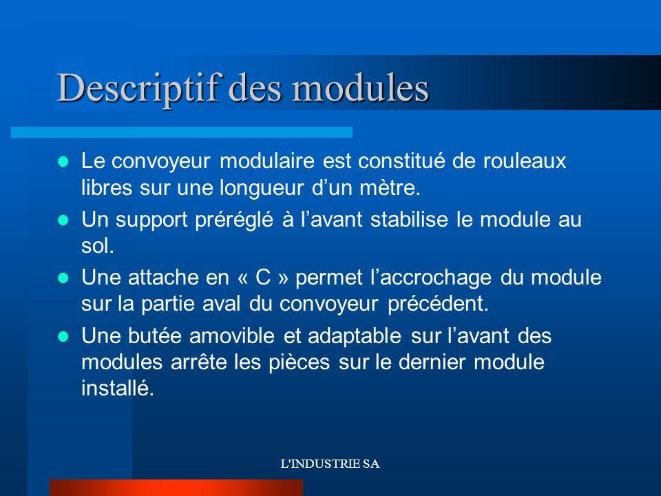 L'INDUSTRIE SA Descriptif des modules Le convoyeur modulaire est constitué de rouleaux libres sur une longueur d'un mètre. Un support préréglé à l'ava