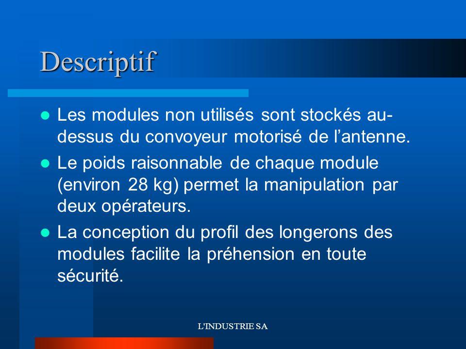 L'INDUSTRIE SA Descriptif Les modules non utilisés sont stockés au- dessus du convoyeur motorisé de l'antenne. Le poids raisonnable de chaque module (