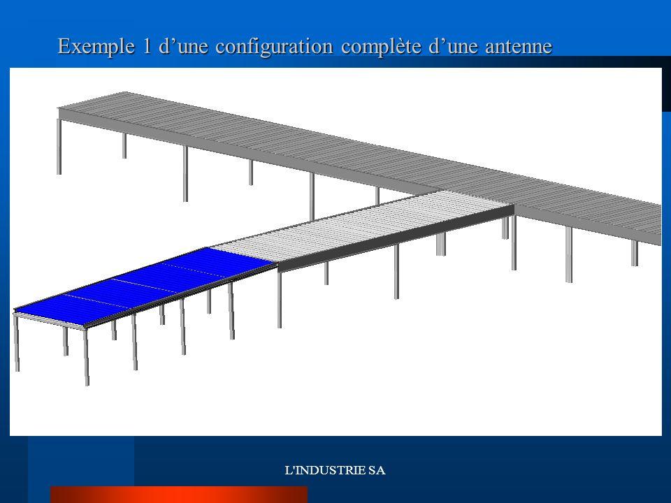 L INDUSTRIE SA Exemple 1 d'une configuration complète d'une antenne