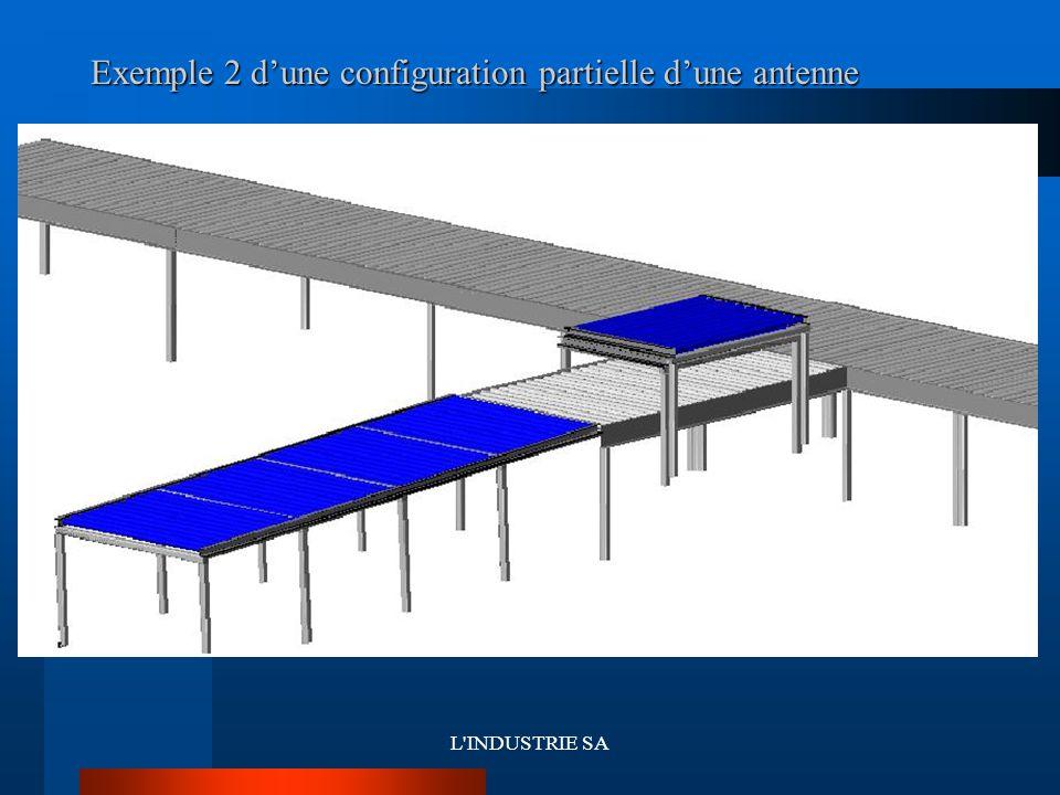 L INDUSTRIE SA Exemple 2 d'une configuration partielle d'une antenne