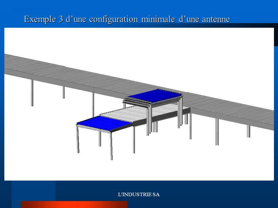 L'INDUSTRIE SA Exemple 3 d'une configuration minimale d'une antenne