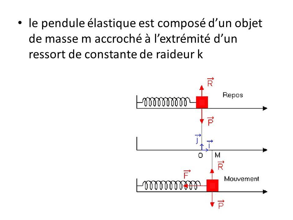 le pendule élastique est composé d'un objet de masse m accroché à l'extrémité d'un ressort de constante de raideur k