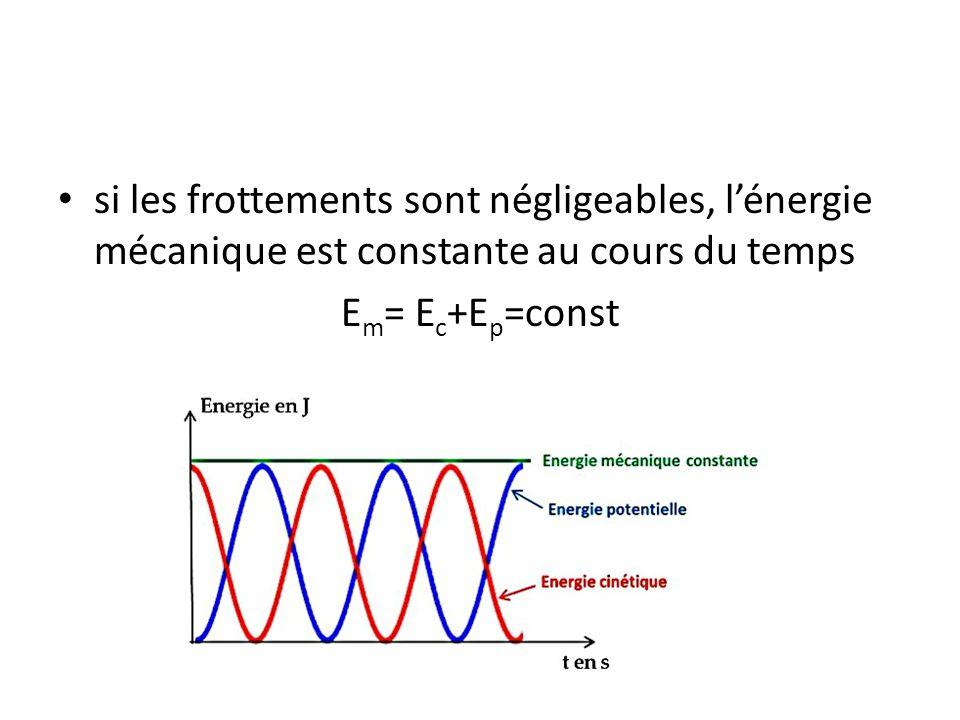 si les frottements sont négligeables, l'énergie mécanique est constante au cours du temps E m = E c +E p =const