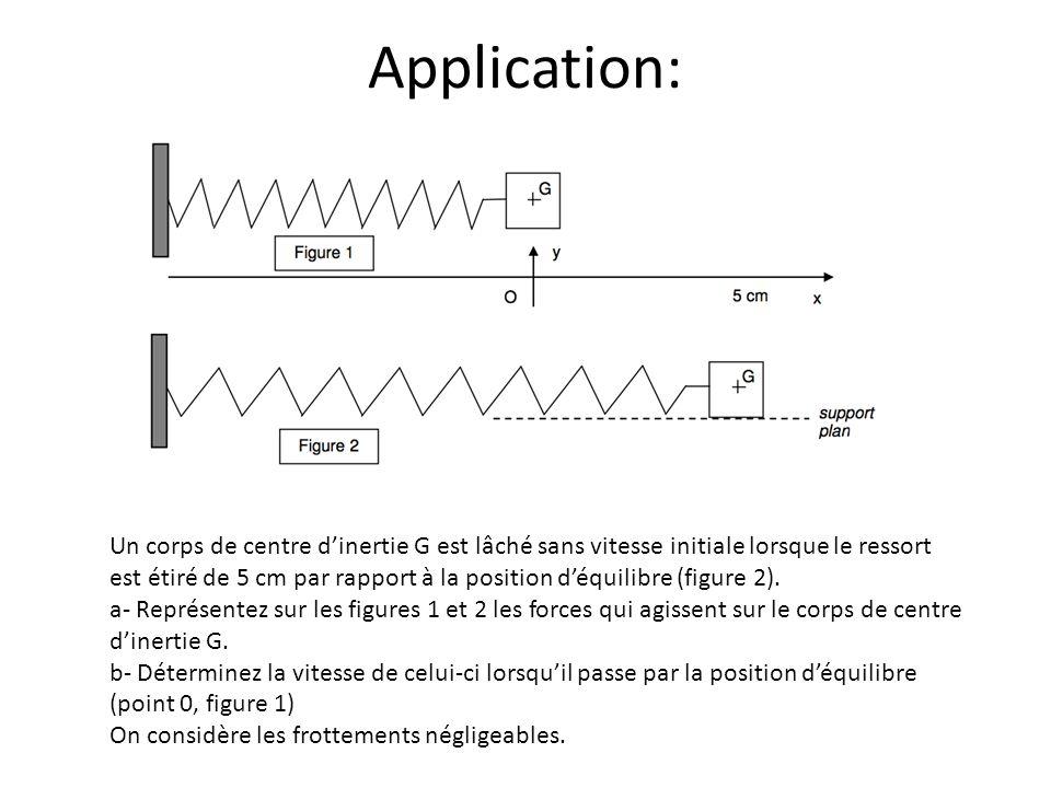 Application: Un corps de centre d'inertie G est lâché sans vitesse initiale lorsque le ressort est étiré de 5 cm par rapport à la position d'équilibre