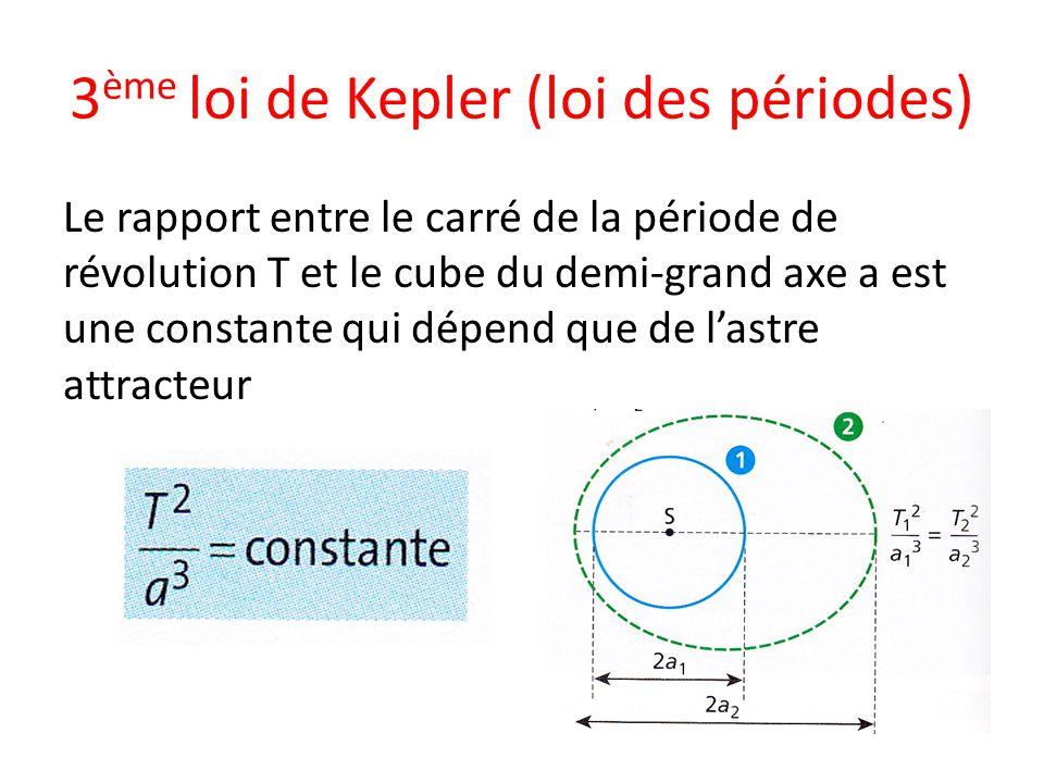 3 ème loi de Kepler (loi des périodes) Le rapport entre le carré de la période de révolution T et le cube du demi-grand axe a est une constante qui dé