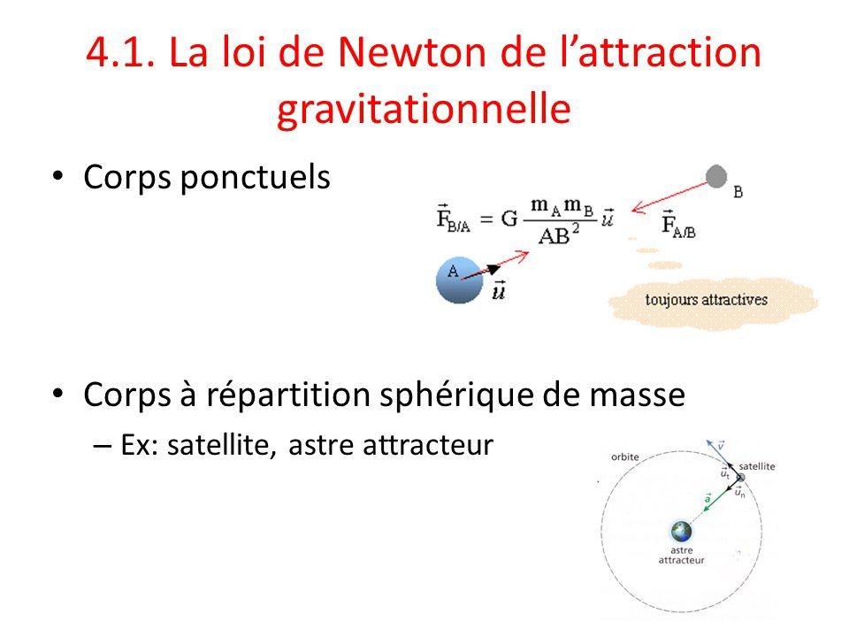 4.1. La loi de Newton de l'attraction gravitationnelle Corps ponctuels Corps à répartition sphérique de masse – Ex: satellite, astre attracteur