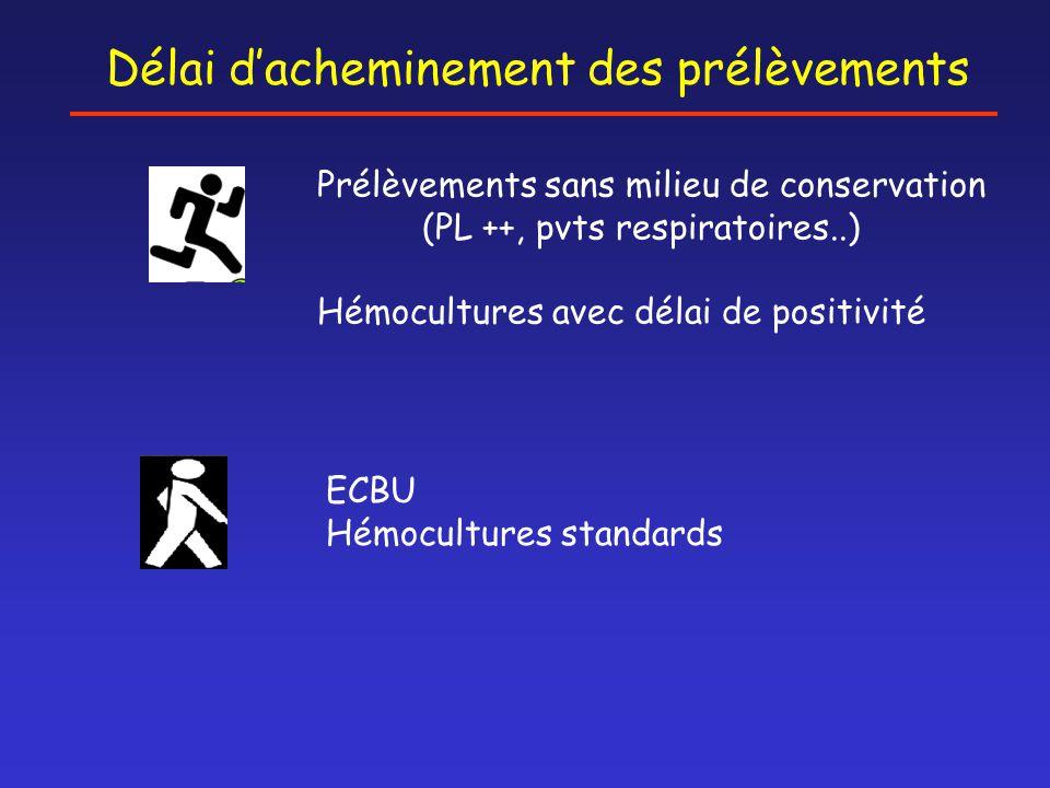 Délai d'acheminement des prélèvements Prélèvements sans milieu de conservation (PL ++, pvts respiratoires..) Hémocultures avec délai de positivité ECB