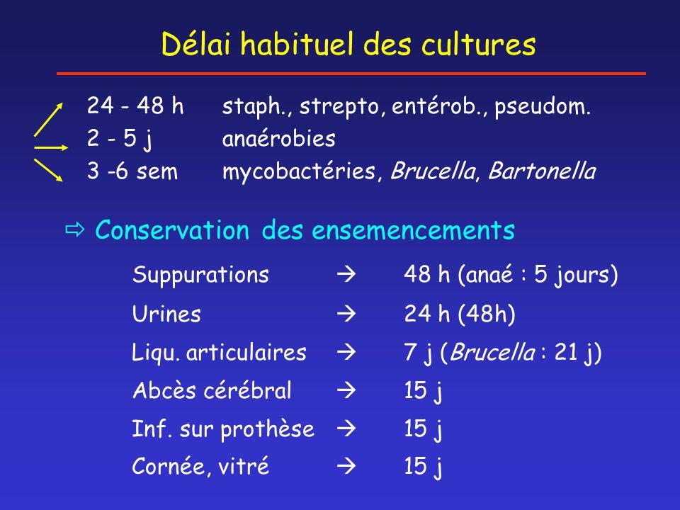 Délai habituel des cultures 24 - 48 h staph., strepto, entérob., pseudom. 2 - 5 j anaérobies 3 -6 semmycobactéries, Brucella, Bartonella  Conservatio