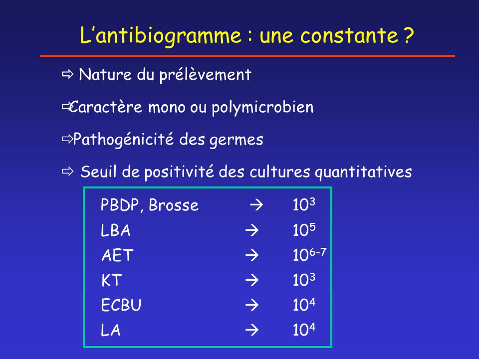 L'antibiogramme : une constante ? PBDP, Brosse  10 3 LBA  10 5 AET  10 6-7 KT  10 3 ECBU  10 4 LA  10 4  Nature du prélèvement  Caractère mono