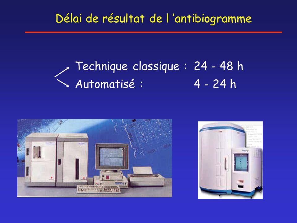 Délai de résultat de l 'antibiogramme Technique classique :24 - 48 h Automatisé :4 - 24 h