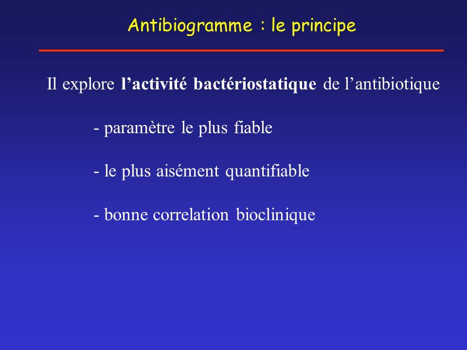 Antibiogramme : le principe Il explore l'activité bactériostatique de l'antibiotique - paramètre le plus fiable - le plus aisément quantifiable - bonn