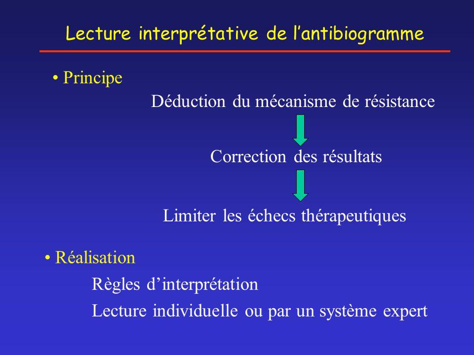 Lecture interprétative de l'antibiogramme Déduction du mécanisme de résistance Correction des résultats Limiter les échecs thérapeutiques Principe Réa