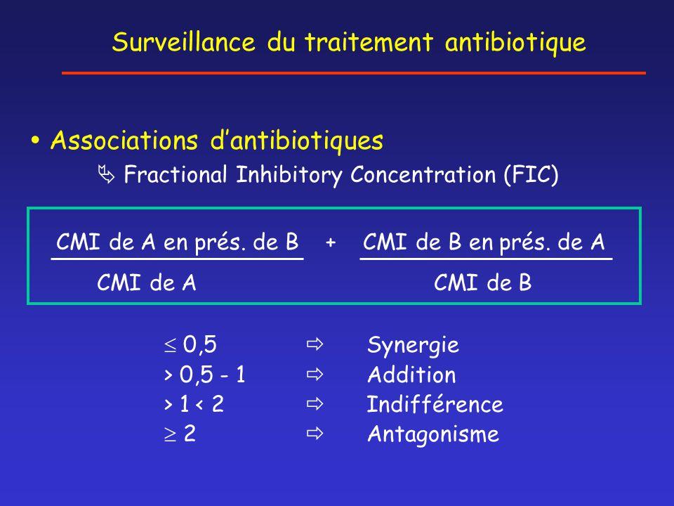 Surveillance du traitement antibiotique  Associations d'antibiotiques  Fractional Inhibitory Concentration (FIC) CMI de A en prés. de B + CMI de B e