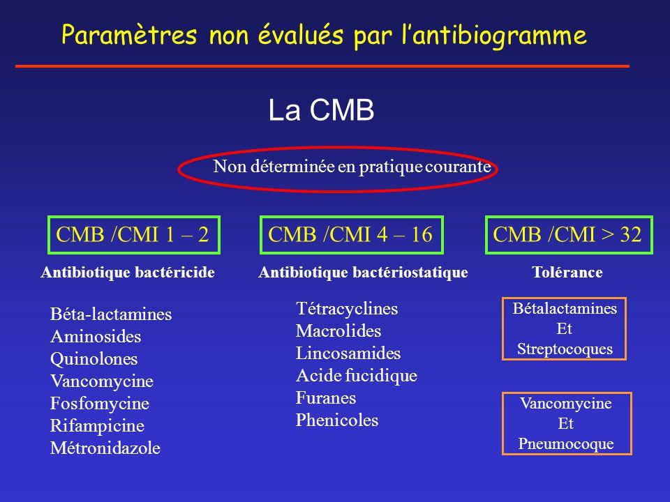 La CMB Non déterminée en pratique courante CMB /CMI 1 – 2 Antibiotique bactéricideAntibiotique bactériostatique CMB /CMI 4 – 16CMB /CMI > 32 Tolérance