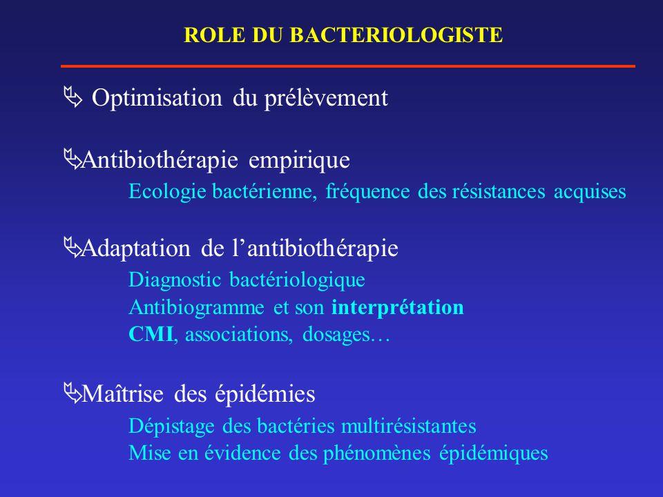 ROLE DU BACTERIOLOGISTE  Optimisation du prélèvement  Antibiothérapie empirique Ecologie bactérienne, fréquence des résistances acquises  Adaptatio