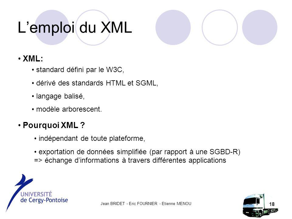 Jean BRIDET - Eric FOURNIER - Etienne MENOU 18 L'emploi du XML XML: standard défini par le W3C, dérivé des standards HTML et SGML, langage balisé, modèle arborescent.