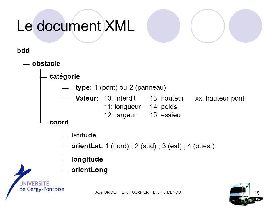 Jean BRIDET - Eric FOURNIER - Etienne MENOU 19 Le document XML bdd obstacle catégorie type: 1 (pont) ou 2 (panneau) Valeur: coord latitude orientLat: 1 (nord) ; 2 (sud) ; 3 (est) ; 4 (ouest) longitude 10: interdit 11: longueur 12: largeur orientLong 13: hauteur 14: poids 15: essieu xx: hauteur pont