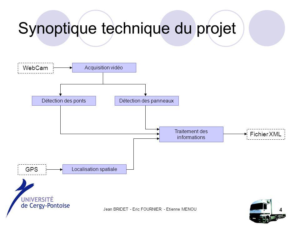 Jean BRIDET - Eric FOURNIER - Etienne MENOU 4 Synoptique technique du projet Fichier XML Détection des panneauxDétection des ponts Acquisition vidéo Localisation spatiale Traitement des informations WebCam GPS