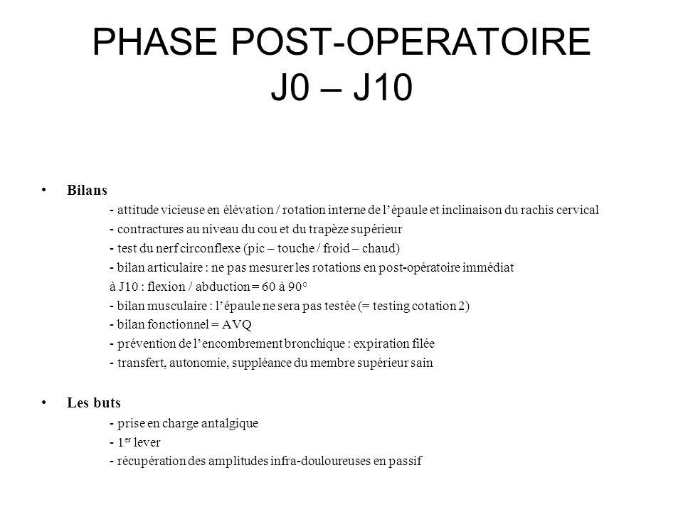 PHASE POST-OPERATOIRE J0 – J10 Bilans - attitude vicieuse en élévation / rotation interne de l'épaule et inclinaison du rachis cervical - contractures au niveau du cou et du trapèze supérieur - test du nerf circonflexe (pic – touche / froid – chaud) - bilan articulaire : ne pas mesurer les rotations en post-opératoire immédiat à J10 : flexion / abduction = 60 à 90° - bilan musculaire : l'épaule ne sera pas testée (= testing cotation 2) - bilan fonctionnel = AVQ - prévention de l'encombrement bronchique : expiration filée - transfert, autonomie, suppléance du membre supérieur sain Les buts - prise en charge antalgique - 1 er lever - récupération des amplitudes infra-douloureuses en passif