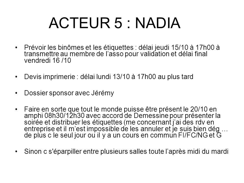 ACTEUR 5 : NADIA Prévoir les binômes et les étiquettes : délai jeudi 15/10 à 17h00 à transmettre au membre de l'asso pour validation et délai final ve