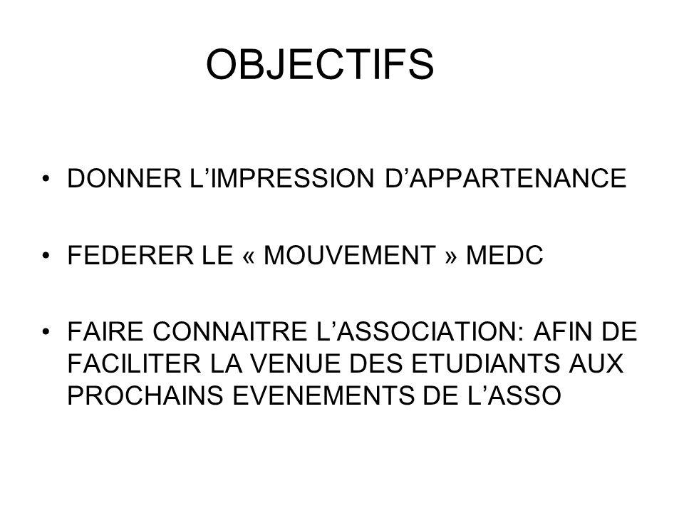 RESP. CHANTIER N°1: NADIA LES ACTEURS : L'ENSEMBLE DE L'EQUIPE