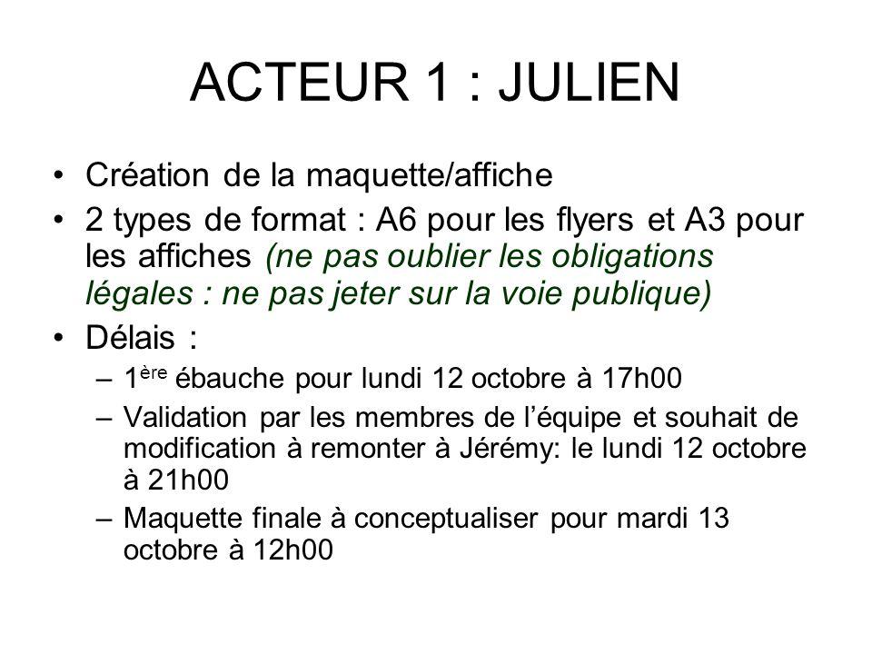 ACTEUR 1 : JULIEN Création de la maquette/affiche 2 types de format : A6 pour les flyers et A3 pour les affiches (ne pas oublier les obligations légal