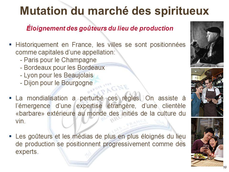 99 « Il y a d'avantage de philosophie et de sagesse dans une bouteille de vin que dans tous les livres » Louis Pasteur  Symbole culturel et historique - traditions et savoir-vivre  France: plus grand producteur de vins fins – terroir  Perte de popularité auprès des consommateurs  Baisse de consommation des vins en France : 160 l/hab en 1965.