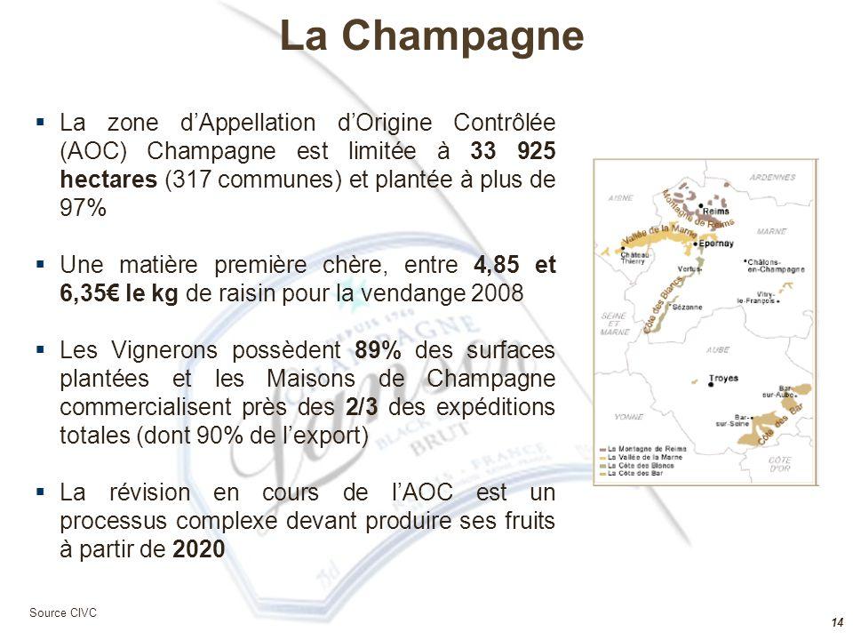 13 Standardisation de la production  Pour répondre à la mondialisation, les producteurs sont tenus de produire des vins avec des qualités gustatives standardisées malgré les variations climatiques et la qualité spécifique de chaque terroir.