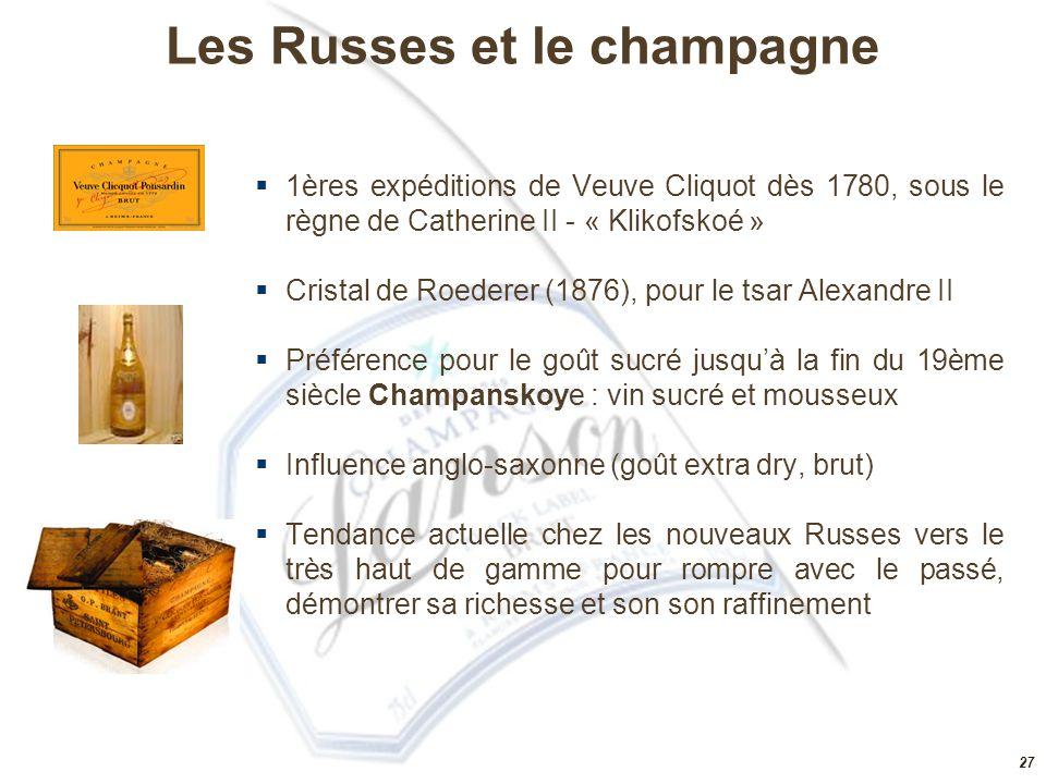 26 L'alcool, un élément constitutif de la culture russe Repères historiques  9ème-10ème s: Consommation d'hydromel et de bière Importation de vin (Byzance, Asie Mineure)  16ème-17ème s: Kvas - Vin de pain « devenu « vodka »  « Zapoï »: Fait de se saouler plusieurs jours d'affilée Les Russes et le champagne  Symbole d'allégresse et d élégance à la française dont la renommée est universelle  Accompagne les plaisirs, aide à surmonter l échec Pouchkine (1832) « …Vins bénis des dieux.