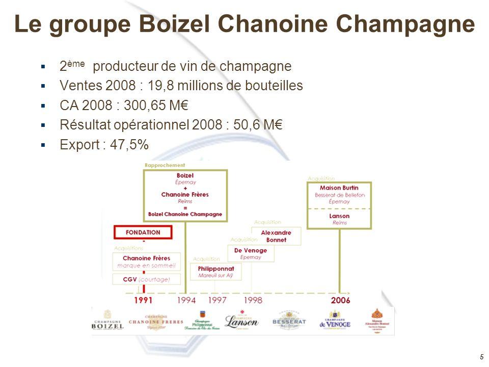 5 Le groupe Boizel Chanoine Champagne  2 ème producteur de vin de champagne  Ventes 2008 : 19,8 millions de bouteilles  CA 2008 : 300,65 M€  Résultat opérationnel 2008 : 50,6 M€  Export : 47,5%