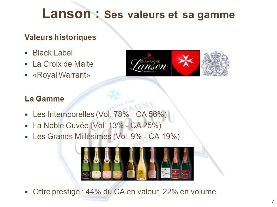 6  Fondée en 1760 par François Delamotte  Acteur clé : 6 M bouteilles – 71% export  Rachetée par BCC en 2006  Lanson représente 40% du CA de BCC  Présente sur les cinq continents  Plus de 800 hectares  Associée au Luxe, et au Sport Lanson : savoir faire, qualité et traditions