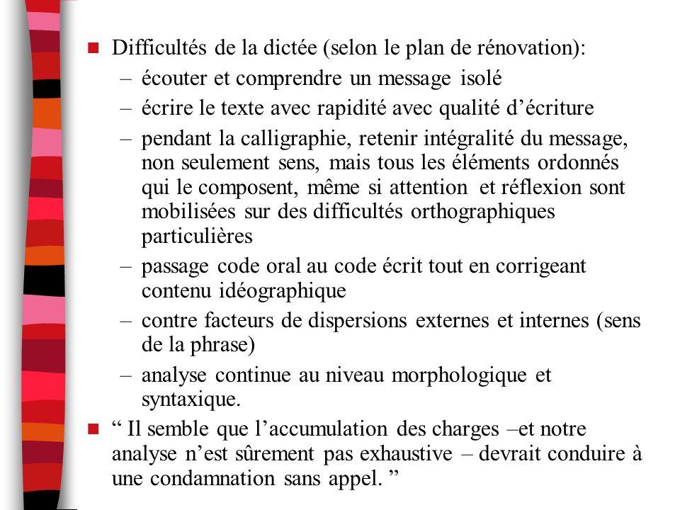 Difficultés de la dictée (selon le plan de rénovation): –écouter et comprendre un message isolé –écrire le texte avec rapidité avec qualité d'écriture