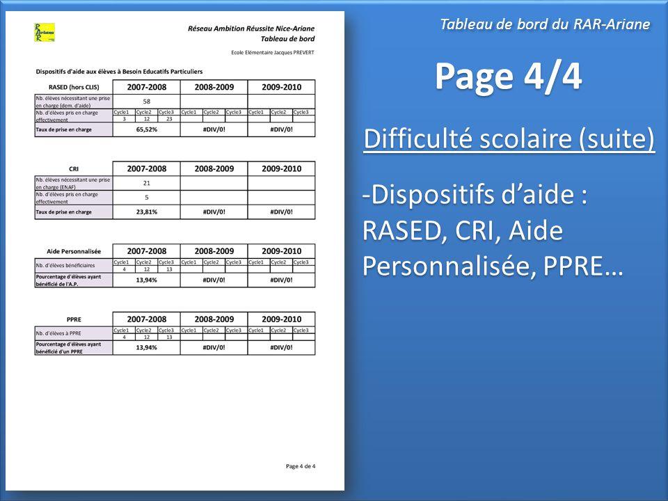 Page 4/4 Difficulté scolaire (suite) -Dispositifs d'aide : RASED, CRI, Aide Personnalisée, PPRE… Page 4/4 Difficulté scolaire (suite) -Dispositifs d'a