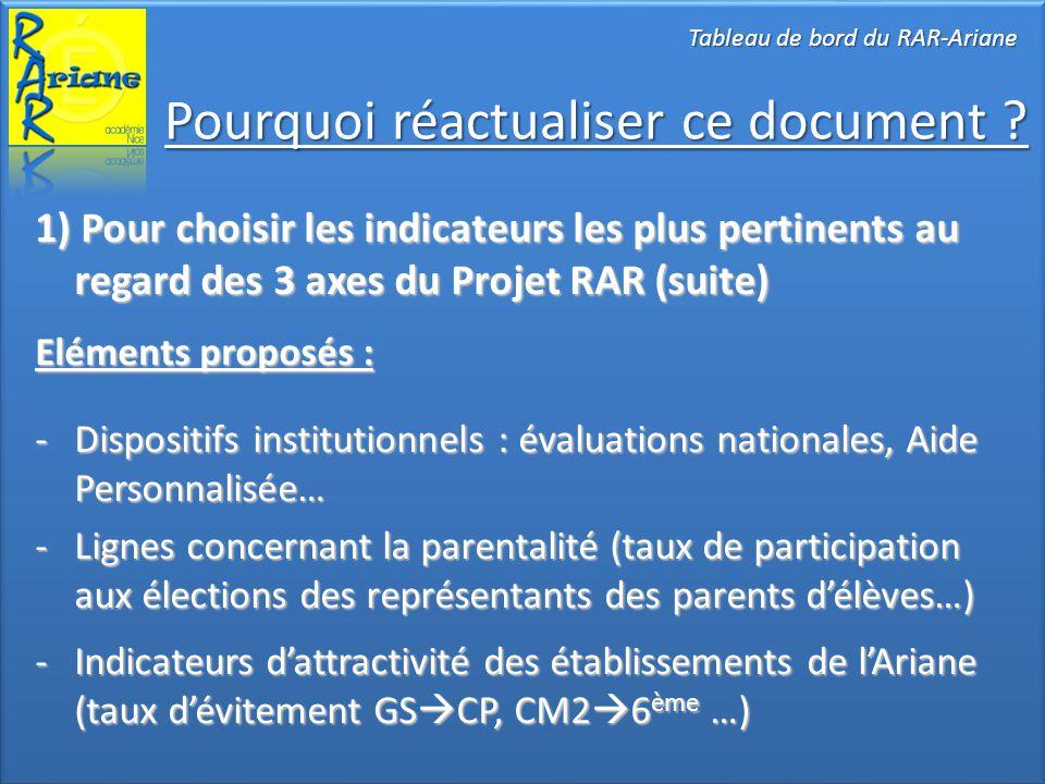 Pourquoi réactualiser ce document ? Tableau de bord du RAR-Ariane 1) Pour choisir les indicateurs les plus pertinents au regard des 3 axes du Projet R